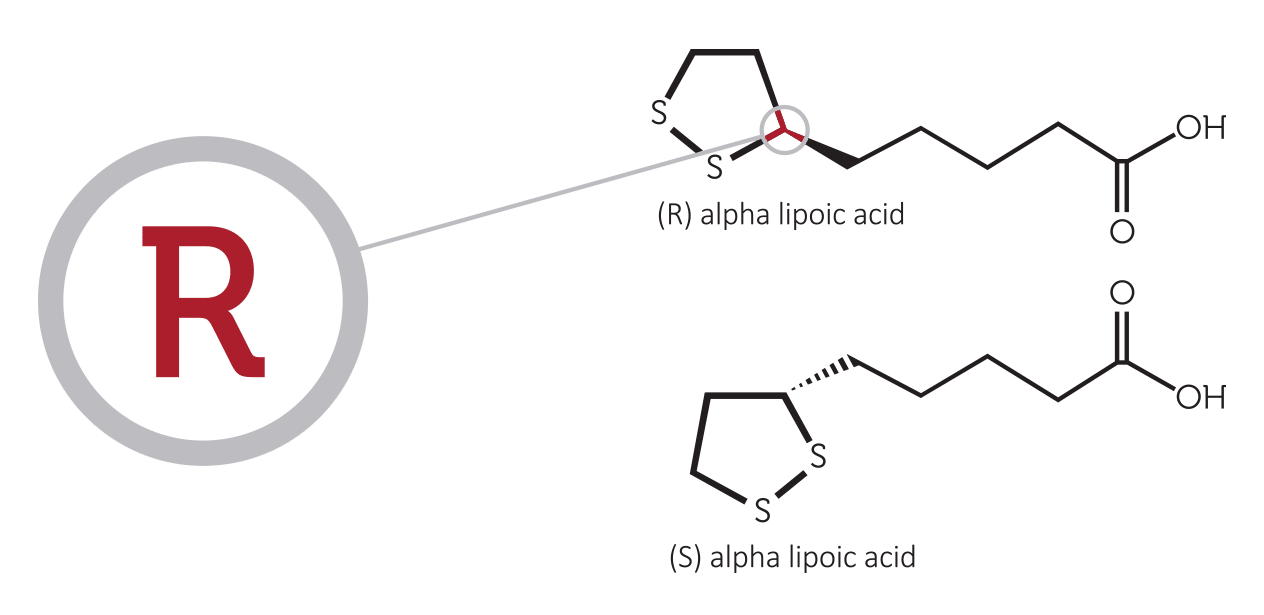 R-Alfa lipoinska kiselina - Eutomer Alfa lipoinske kiseline Biološki poželjniji stereoizomer